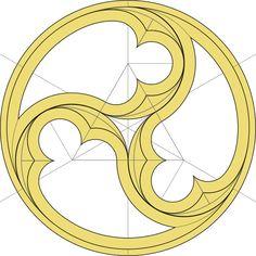 Triskel type Tonkedeg. - Triskelion - Wikipedia, the free encyclopedia