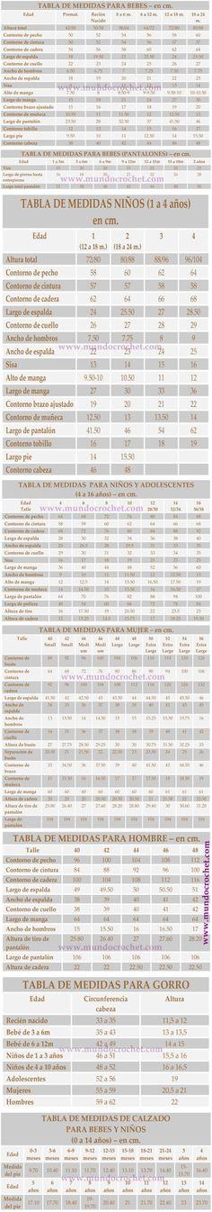 Tabla medidas para tejidos a crochet o ganchillo Tabla De Medidas 0ca2bb7f2af0