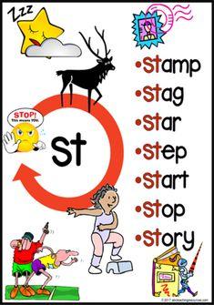 Beginning Blend  | Word | Picture Charts - Set B Alphabet Activities Kindergarten, Abc Phonics, Phonics Reading, Teaching Phonics, Speech Therapy Activities, Literacy, Preschool, English Phonics, English Grammar Worksheets