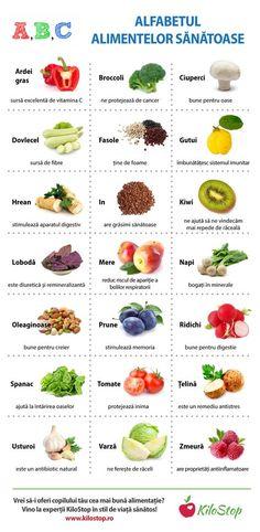 Orice părinte vrea să îi ofere copilului alimente sănătoase, dar cei mici resping uneori tocmai fructele și legumele. Ce ai zice să i le prezinți într-o formă distractivă? Încearcă să îl înveți alfabetul alimentelor sănătoase! #nutritie #copii #sanatate #alfabet Herbal Remedies, Health Remedies, Helathy Food, Fitness Diet, Health Fitness, Baby Food Recipes, Healthy Recipes, Natural Sleep Remedies, Health Eating