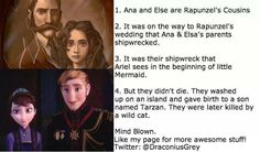 Most of this is bull, considering that they're all different timelines, other than Tangled, which is obviously crossed, since Rapunzel is IN Frozen [xD]