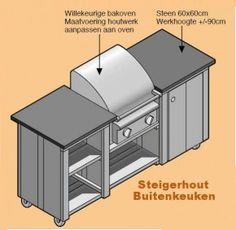 Doe het zelf bouwtekening voor keukens buitenshuis.