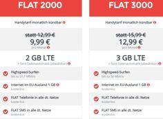 Tarifhaus: LTE-Datenflat mit Allnet- & SMS-Flat inkl. Chip für 9,99 Euro https://www.discountfan.de/artikel/tablets_und_handys/tarifhaus-lte-datenflat-mit-allnet-sms-flat-inkl-chip-fuer-999-euro.php In gut zwei Wochen ist Schluss: Nur noch bis zum 15. November 2016 gibt es via Tarifhaus eine LTE-Datenflat mit zwei GByte inklusive Allnet-Flat, SMS-Flat und kostenlosem EU-Roaming zum Schnäppchenpreis von 9,99 Euro. Der Tarif ist monatlich kündbar und enthält obendrein ein