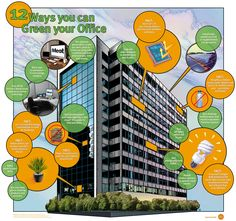 Save Energy Infographics - 12 ways to go green in your office - great infographic from PGi - http://greenblog.pgi.com/2012/infographic-12-ways-you-can-green-your-office/