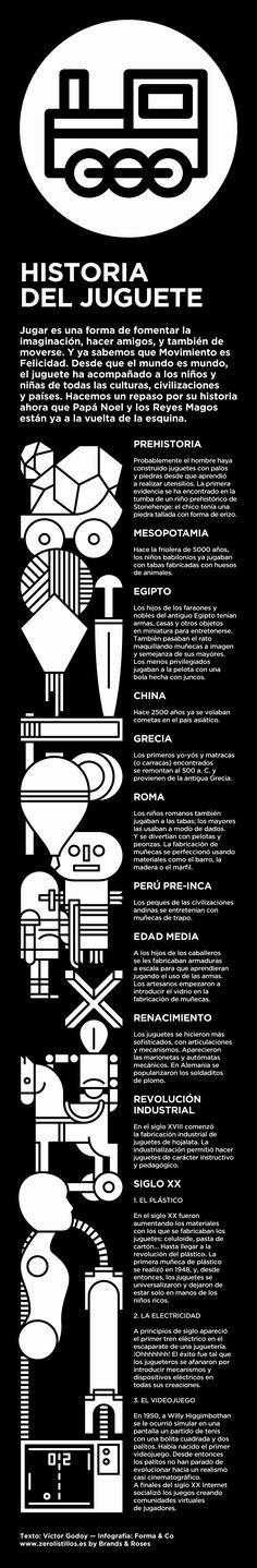 Historia del juguete Ap Spanish, Spanish Classroom, Teaching Materials, Im Not Perfect, Childhood, Typography, Blog, The Unit, Graphic Design