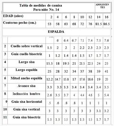 Tablas De Tallas Y Medidas El Ba L De Las Costureras
