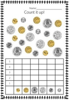 GRAPHING COINS - AUSTRALIAN CURRENCY                                                                                                                                                      More
