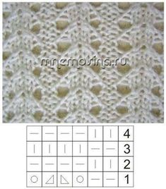 Resultado de imagem para padrões tricot