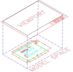 Viewport Visual Example AutoCAD 2012
