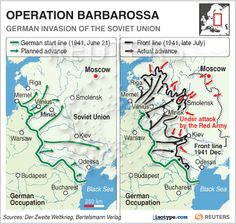 German Military Able To Succeed With Operation Barbarossa - Essay Example