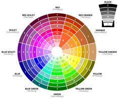 Теория цвета. Двухмерный цветовой круг.