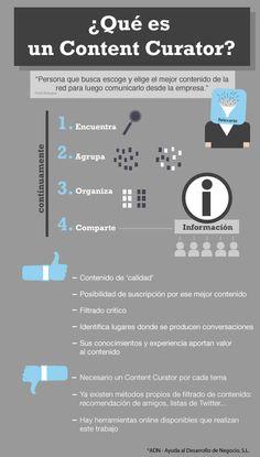 ¿Qué es un content curator? #infografia #infographci #marketing