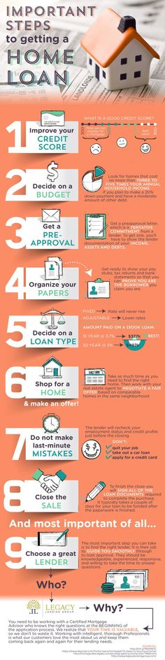 Steps to getting a home loan.  | Robyn Porter, REALTOR | Your Real Estate Agent for Life® | Washington DC metro area | call/text 703-963-0142; email robyn@robynporter.com | #homeloan #mortgage