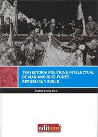Trayectoria política e intelectual de Mariano Ruiz-Funes :República y exilio / Beatriz Gracia Arce.. -- Murcia : Universidad de Murcia, 2014.
