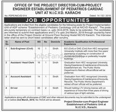 Kuwait Teaching Hospital Jobs  In Peshawar For Medical