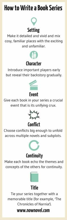 Write a Series - 10 Tips for Success Writing infographic: 6 key ingredients of series.Writing infographic: 6 key ingredients of series.