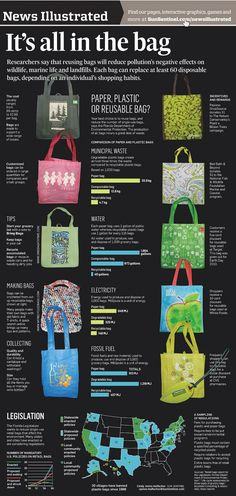510 Best Recycling Green Facts Images On Pinterest