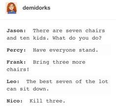 I would do the same as Frank -Percy Jackson