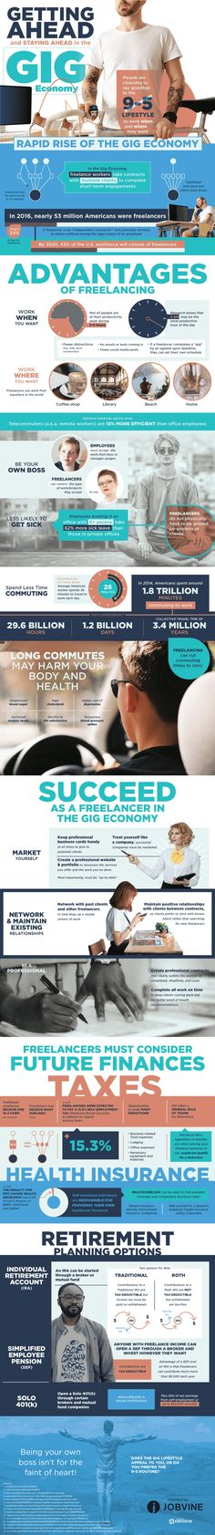 How best to leverage gig economy [Infographic]