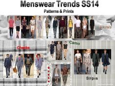Menswear SS14 patterns & prints
