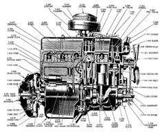 235-engine-diagram-420.jpg (515×420)