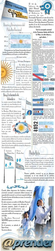History of the Argentine flag. Spanish Teacher, Spanish Classroom, Rio Grande, Spanish Teaching Resources, Spanish Culture, Flipped Classroom, Study Abroad, English, How To Introduce Yourself