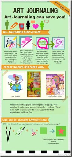 Art Journaling - can be used as a therapeutic and/or self-care tool. Now art journaling is fantastic! Art Journaling, Art Journal Pages, Journal D'art, Journal Prompts, Therapy Journal, Creative Journal, Bujo, Art Therapy Activities, Play Therapy