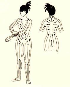 The Power of Shiatsu Massage Self Massage, Face Massage, Cupping Therapy, Massage Therapy, Ayurveda, Tara Stiles Yoga, Reflexology Benefits, Best Mens Cologne, Lymphatic Massage