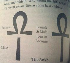 Ankh meaning