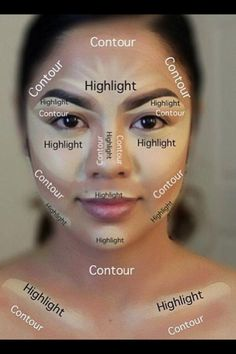 Contouring for dummies-what?!? You put it on your chest too? I'm lost!