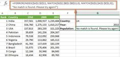 Using INDEX / MATCH with the IFERROR function in Excel