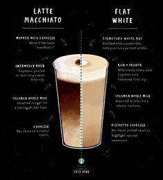 Connecting the dots: how the Starbucks Latte Macchiato and Flat White are different.