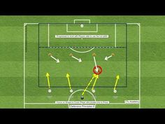 Simple Football Coaching Practice to introduce simple Defensive Techniques and Principles to Players. Part of the TTL Football Academy Series Football Youtube, Baseball Field, Coaching, Encouragement, Drills, Sports, Training, Hs Sports, Drill