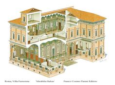 The Villa Farnesina in Rome « Mirabilia Italiae Tuscan House, Palazzo, Home Remodeling, Architecture Design, Villa, Mansions, Interior Design, Studio, House Styles