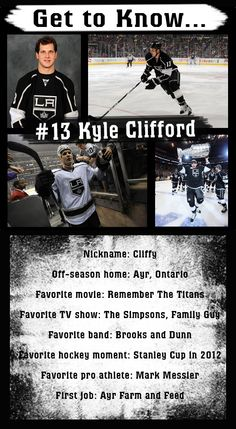 Get to know...Kyle Clifford, follow here for upcoming pins from our new Pinterest campaign to get to know your favorite players better....repin your favorites with #lakings