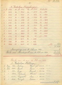 A page from the Auschwitz daily numbers book. The book contains reports made by Häftlingsschreibstube KL Auschwitz (before each roll-call) that reported numbers of prisoners in the camp.