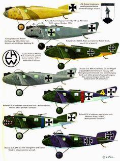 FDRA - Fuerza Aérea