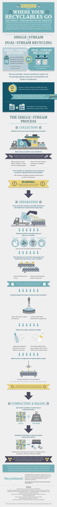 #infographic Where Do Your Recyclables Go? Great infographic explaining #recycling processes for all materials