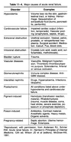 Chemo Drugs Classification   Chemotherapy Drug