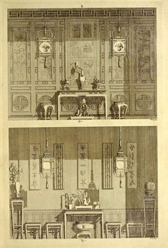Sections of 'typical Chinese interiors'