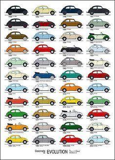 Loved my old veedub, even if it was a deathtrap, lol! #VW #Volkswagen #Beetle http://www.howtoopenalockedcardoor.com/