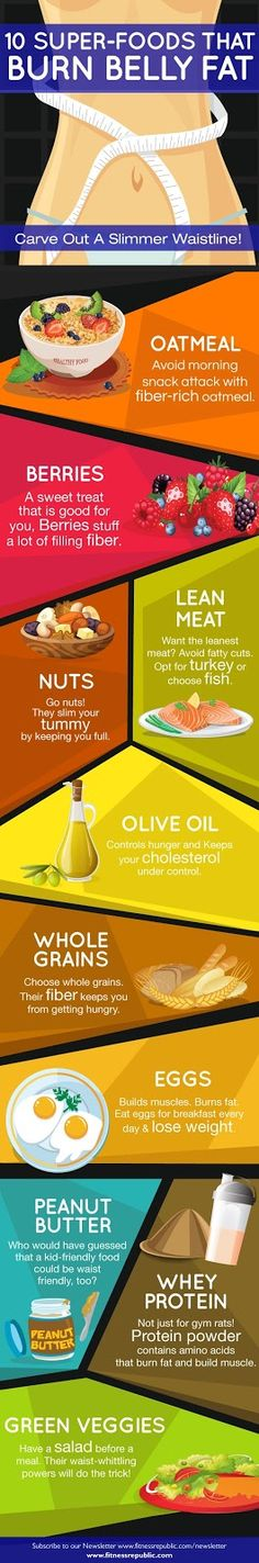 Weight Loss Infographics: Super foods that burn belly fat