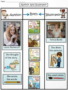 FREEBIE:  Author And Illustrator Chart with Laura Numeroff and Felicia Bond...use this free activity if you're reading their fun books like If You Give A Mouse A Cookie! fairytalesandfictionby2.blogspot.com