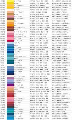 出典:twitter.com 「誕生日色」でパーソナリティが分かる一覧が、Twitterで大きな話題となっているのでご紹介します! 誕生日色 みんなは何色? pic.twitter. Color Psychology, Color Pallets, Colour Images, Face And Body, Trivia, Iphone Wallpaper, Color Schemes, Character Design, Knowledge