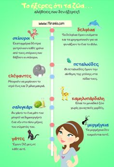 Greek Language, Second Language, Greek Alphabet, Teaching Methods, Animal Crafts, Drawing For Kids, School Fun, Learning, Dogs