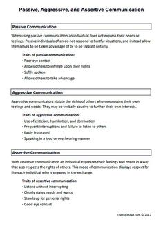 Passive, Aggressive, and Assertive Communication Preview