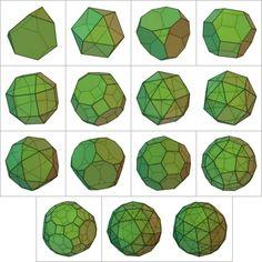 Les polyèdres archimédiens  Ce sont des polyèdres convexes qui peuvent avoir des faces différentes, tout en restant des polygones réguliers. On peut démontrer qu'il y en a 15 dont le célèbre «ballon de foot» composé d'hexagones (blancs) et de pentagones (noirs).
