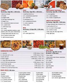 #Fiber #Food