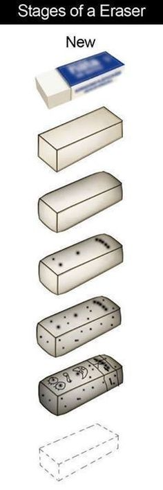 Stages of an eraser: