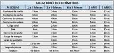 TABLA DE TALLAS DE BEBÉS EN CENTÍMETROS Baby Knitting, Crochet Baby, Baby Online, Newborn Pictures, Baby Shirts, Baby Month By Month, Baby Dress, Periodic Table, How Are You Feeling